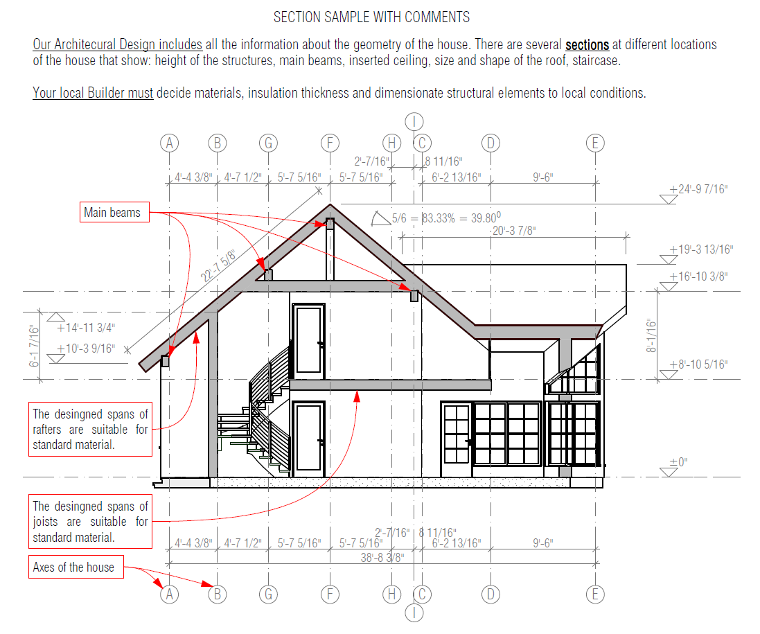 How it works house plans house designs for Sample building plans